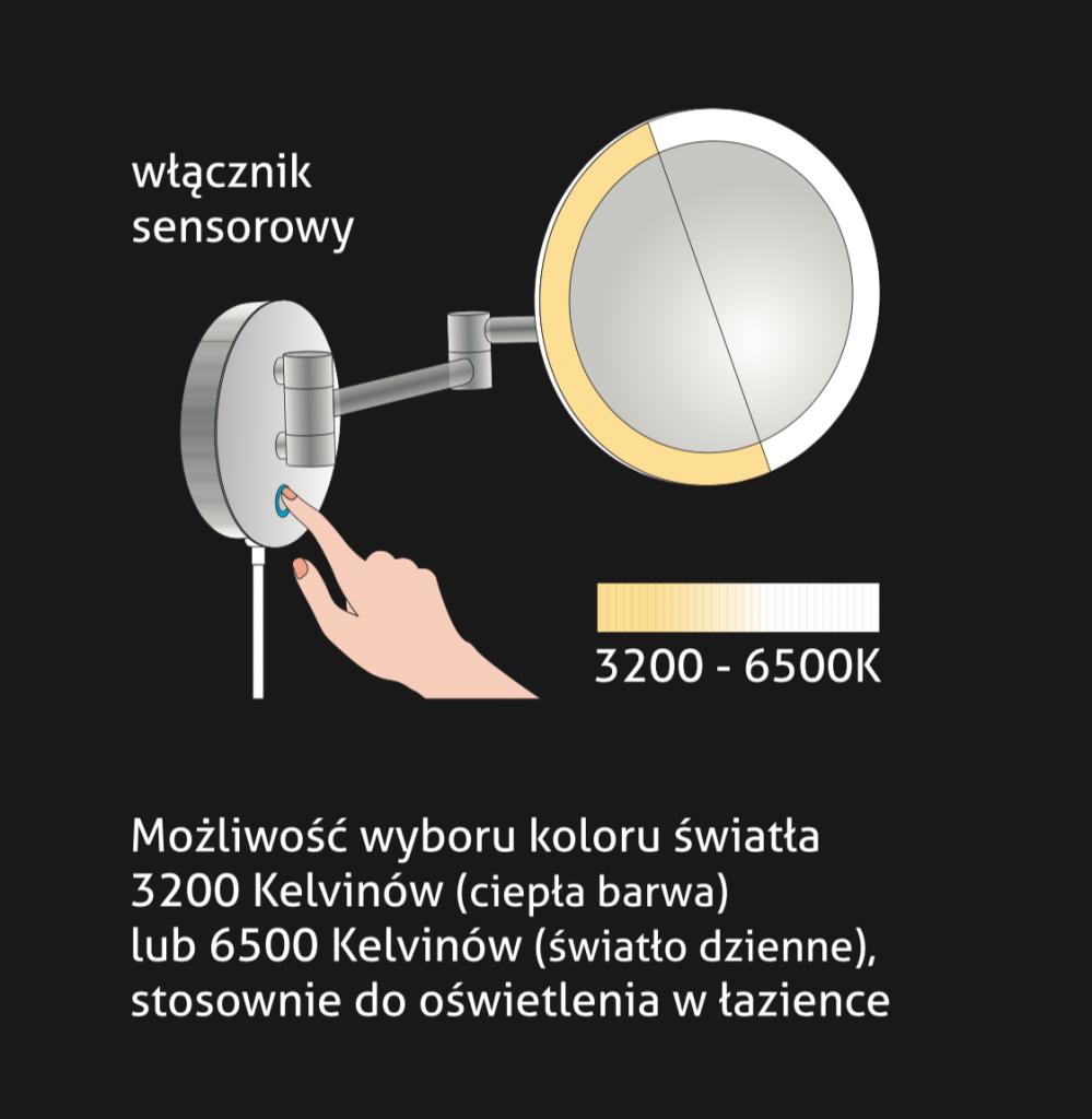 22.004-22.005-dual-LED-light-999x1024.png