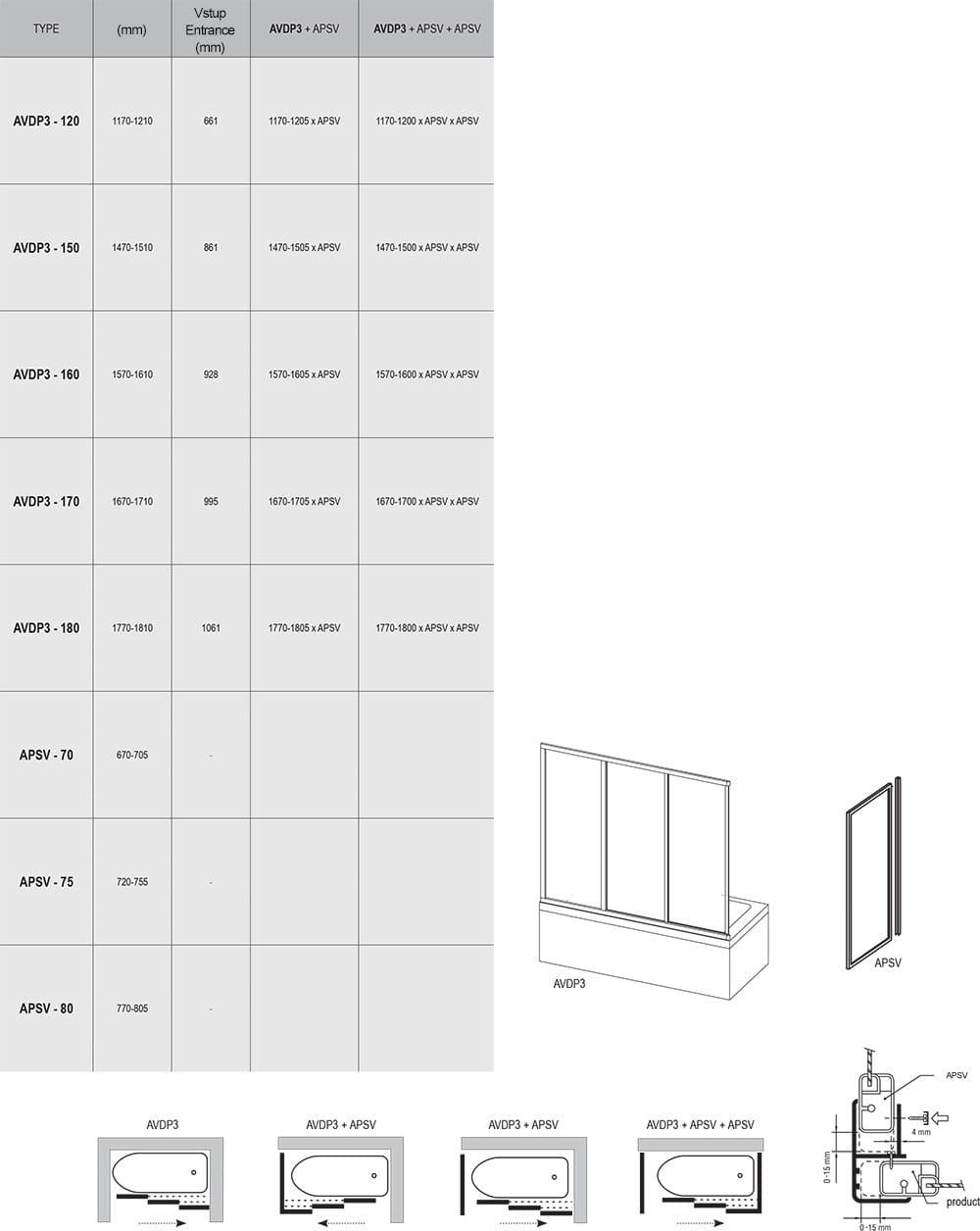 Ravak Drzwi nawannowe AVDP3 - 180 Białe + Transparent    40VY0102Z1